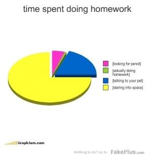 Homework in College Harvard College